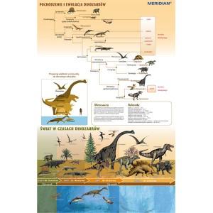 Ewolucja dinozaurów - świat w czasach wielkich gadów - tablica ścienna