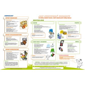 Jak sortować odpady? - Recykling dla szkoły podstawowej - tablica ścienna