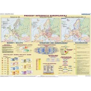 Unia Europejska - procesy integracji - tablica ścienna
