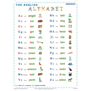 The English Alphabet - tablica ścienna