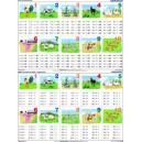 DOBLE Tabla de Multiplicar / Ejercicios