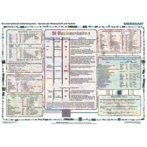 Das Internationale Einheintensystem - Sprache der Wissenschaft - tablica ścienna