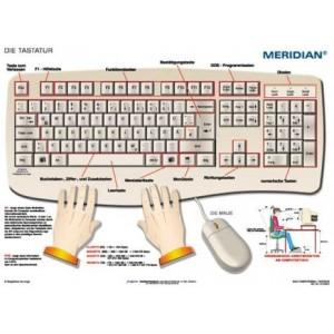 Tastatur and Maus - tablica ścienna