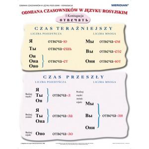 Gramatyka języka rosyjskiego - odmiana czasowników 1 - tablica ścienna