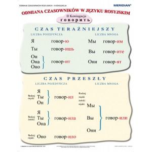 Gramatyka języka rosyjskiego - odmiana czasowników 2 - tablica ścienna