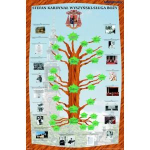 Drzewo genealogiczne i życiorys Kardynała Stefana Wyszyńskiego - tablica ścienna